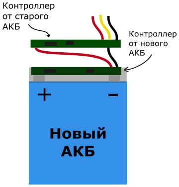 https://broadlink.ru/forum/img/info/podkluchenie_cherez_controller.png