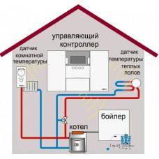 Как управлять отоплением в частном доме со смартфона