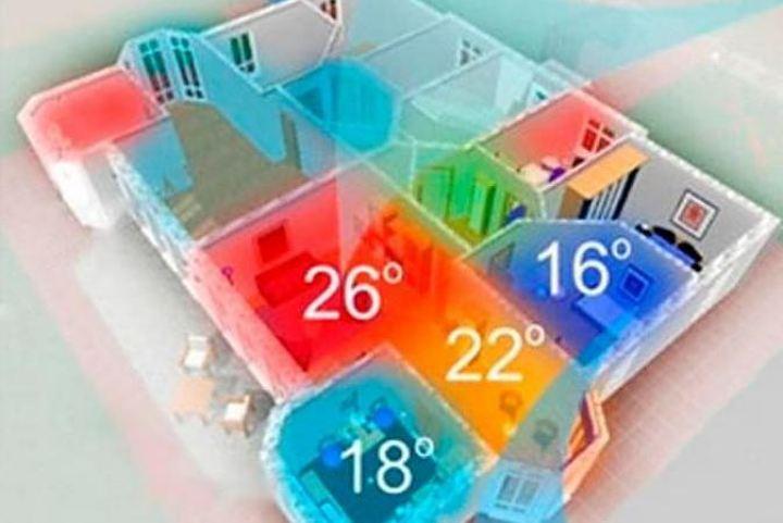 Автоматизация отопления в доме